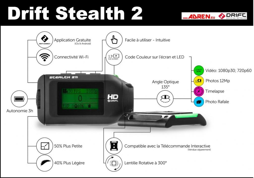 Drift Stealth  2 : Petit mais costaud !