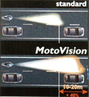 Essai des ampoules Philips MotoVision