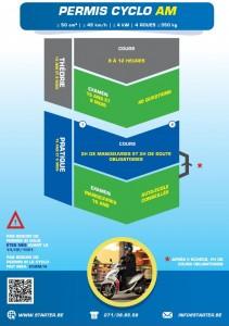 Parcours d'un nouveau motard: Le permis moto – Belgique (Partie 2 – Vidéo)