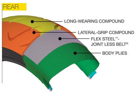 Anatomie d'un RS2 arrière.