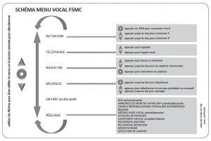 f5mc_menu