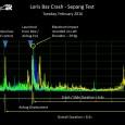 LorisBaz_Crash_MotoGP_Sepang1Test_Tech-Air_DataView_222016
