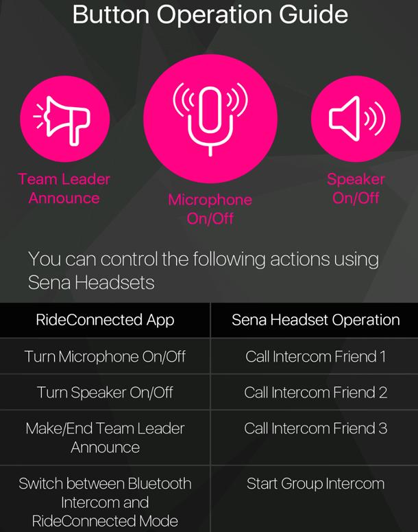 Sena RideConnected l'application pour communiquer entre motards