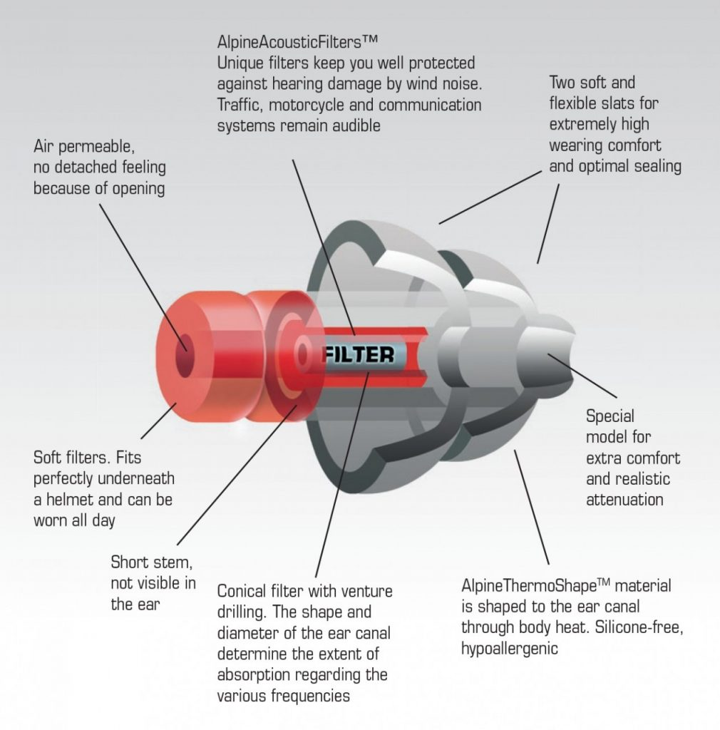 Alpine MotoSafePro: le mur du son sans Big Bang