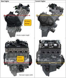 Essai GSXR1000 à Estoril: le point technique